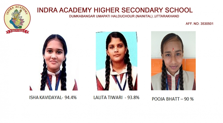 indra academy higher secondary school toppers list